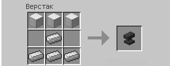 Как сделать (скрафтить) наковальню в Майнкрафте 1.5.2, 1.6.4, 1.7.2, 1.7.5, 1.8